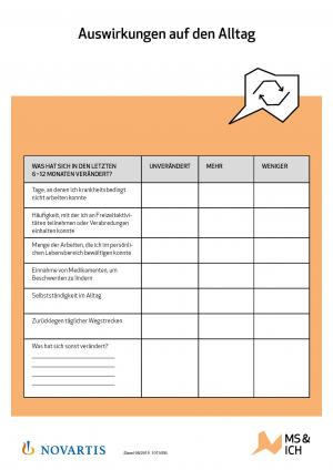 MS-Symptom Checkliste